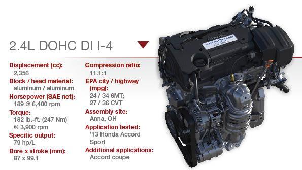 CS_3976] Honda 2 4L Engine Diagram Free DiagramSkat Anth Gho Itis Mohammedshrine Librar Wiring 101