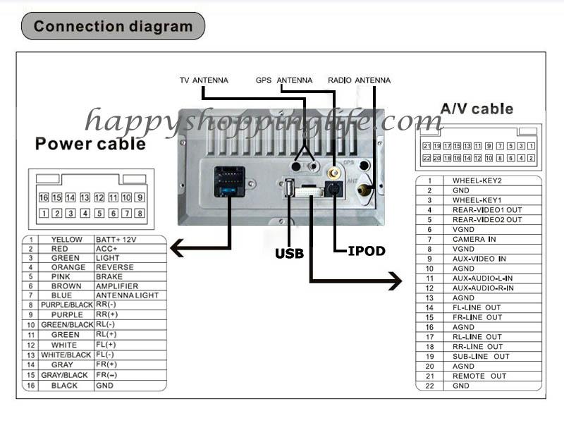GO_3819] Toyota Prius Car Stereo Wiring Diagram Free DiagramGram Epsy Terch Dimet Mecad Elae Mohammedshrine Librar Wiring 101