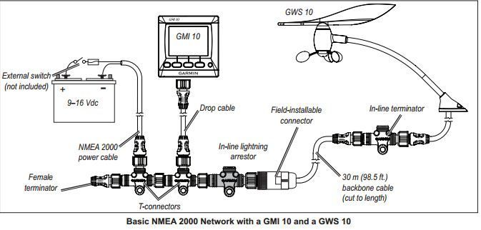 hds 8 wiring diagram gl 0422  seatalk wiring diagram free diagram  gl 0422  seatalk wiring diagram free