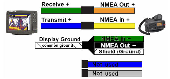 eo_4336] nema 0183 wiring related keywords suggestions nema 0183 ... hummingbird nmea 0183 wiring diagram  chro kook caba vira birdem inama mohammedshrine librar wiring 101