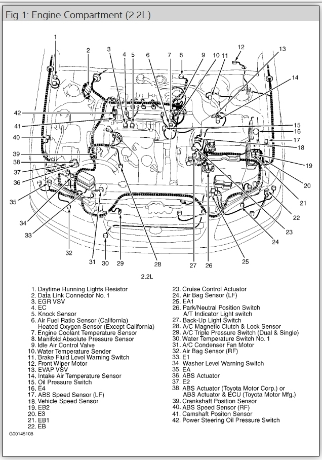 Pleasant 99 Toyota Engine Diagram Wiring Diagram Wiring Cloud Rometaidewilluminateatxorg