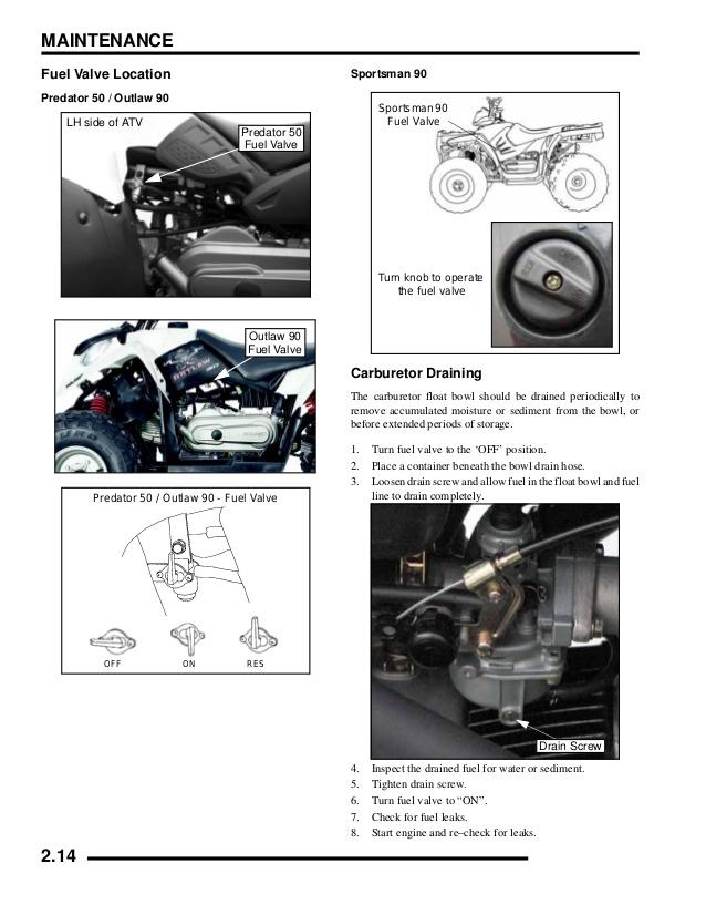 Tremendous 2009 Polaris Sportsman 90 Service Repair Manual Wiring Cloud Intelaidewilluminateatxorg