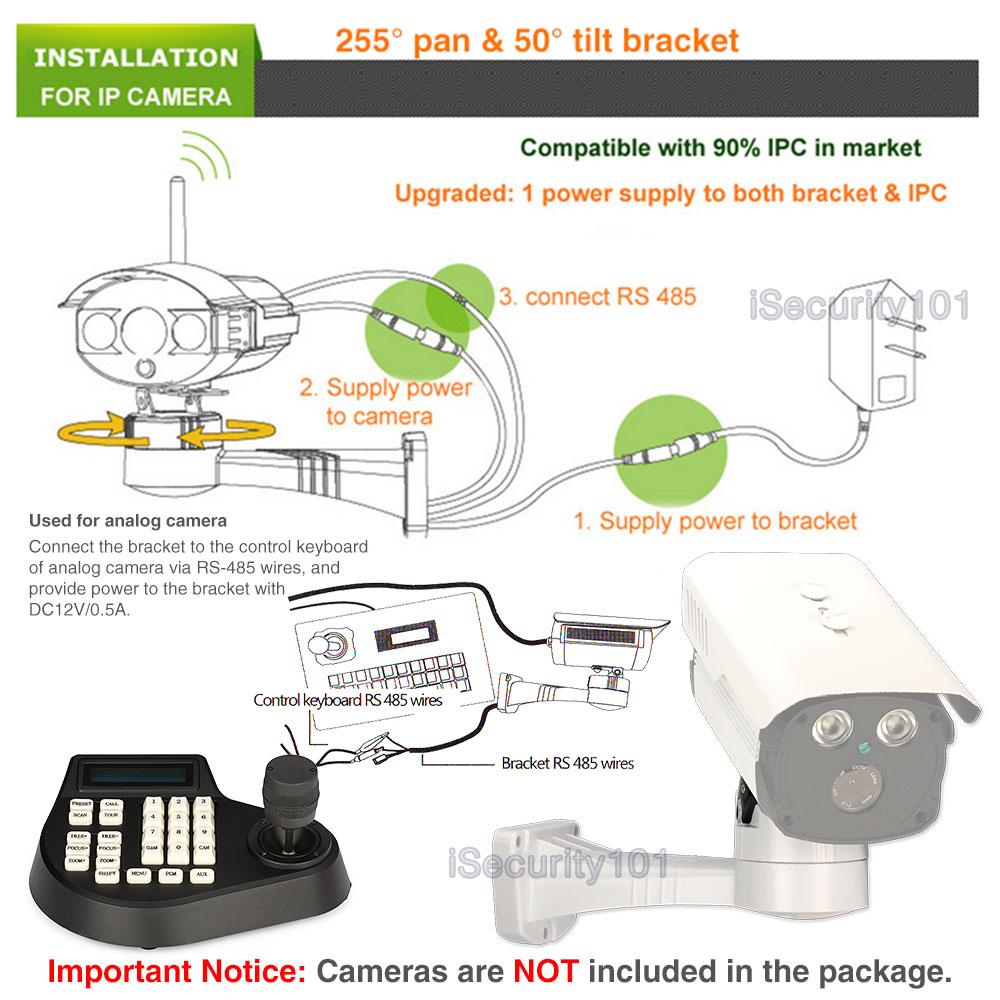 BK_3906] Bosch Ptz Camera Wiring Diagram Download DiagramTomy Hopad Weasi Hendil Mohammedshrine Librar Wiring 101