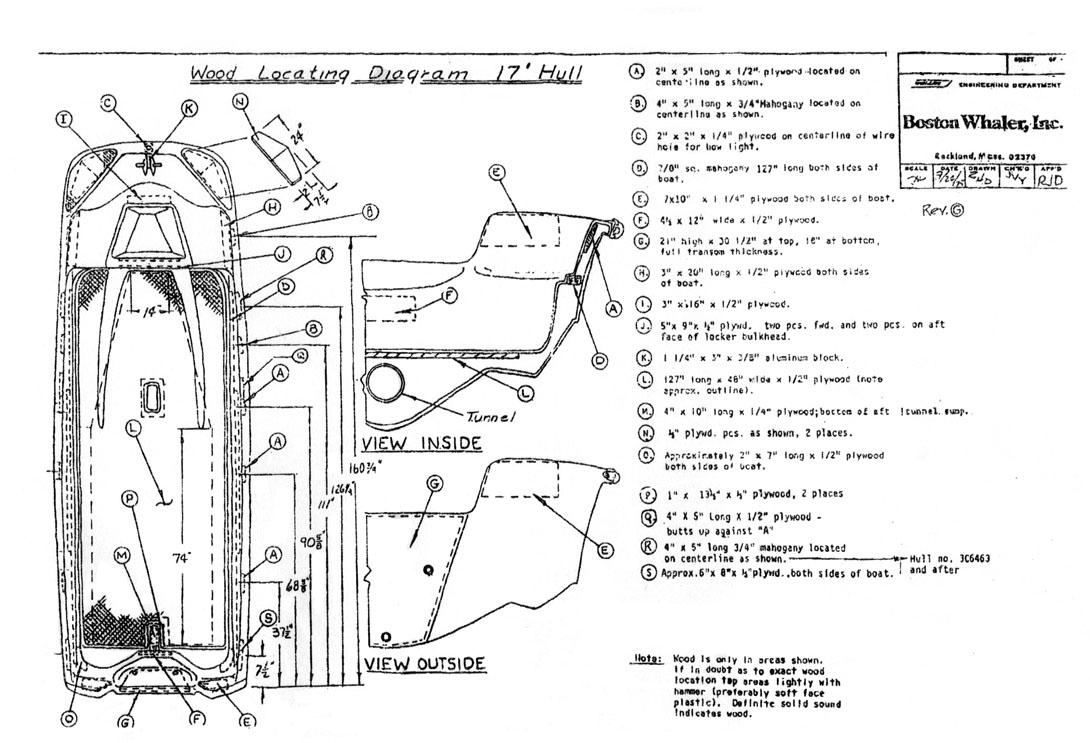 [QMVU_8575]  VY_0630] Boston Whaler Boat Wiring Diagram Schematic Wiring | Boston Whaler Boat Wiring Diagram |  | Embo Osuri Hendil Mohammedshrine Librar Wiring 101