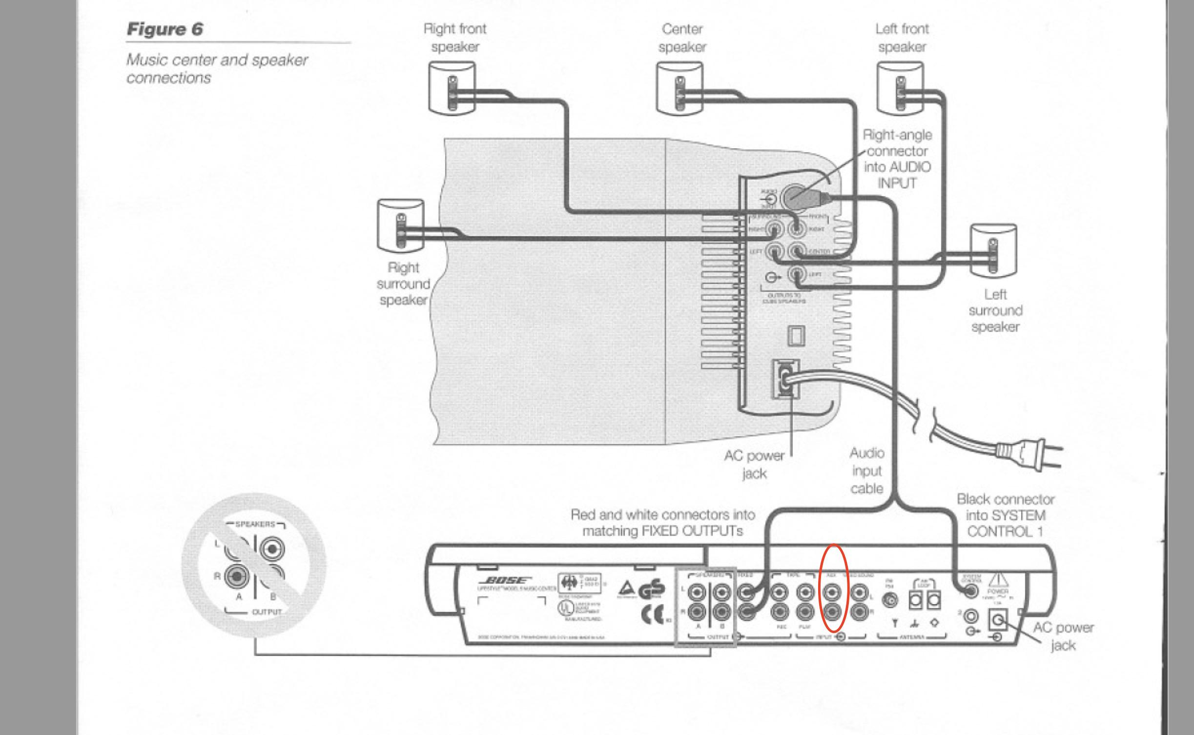 5 1 Bose Speakers System Wiring Diagram - 1966 Scout Wiring Diagram -  dodyjm.yenpancane.jeanjaures37.frWiring Diagram Resource