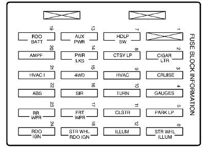 [SCHEMATICS_4JK]  1997 Eclipse Fuse Box Dc To Ac Wiring Diagram -  abdel.art-14.autoprestige-utilitaire.fr | 96 Eclipse Fuse Box |  | Wiring Diagram and Schematics