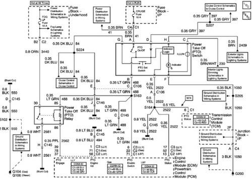 [SCHEMATICS_4NL]  AY_2391] 2007 Sterling Wiring Diagram Download Diagram | 2007 Sterling Wiring Diagram |  | Omen Puti Mohammedshrine Librar Wiring 101