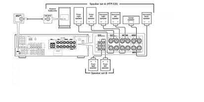 Wiring Diagrams Bose 901 Series Iv - Delta Vfd Control Wiring Diagram -  ezgobattery.yenpancane.jeanjaures37.frWiring Diagram Resource