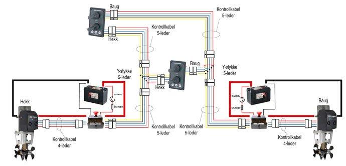 volvo penta bow thruster wiring diagram - wiring diagram electron-view -  electron-view.bookyourstudy.fr  bookyourstudy.fr
