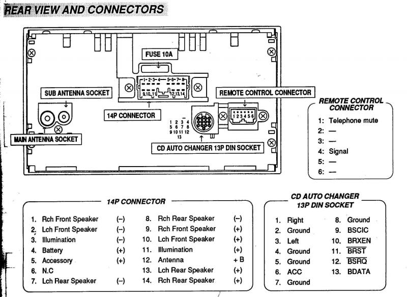 Wiring Diagram For Boss Marine Radio - Gmos 01 Wiring Diagram -  autostereo.wiringdol.jeanjaures37.frWiring Diagram Resource