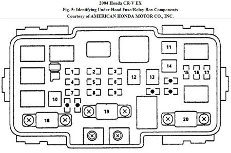 ka_6858] honda hrv fuse box diagram wiring diagram  plan semec pical venet mill pap mang phae mohammedshrine librar wiring 101