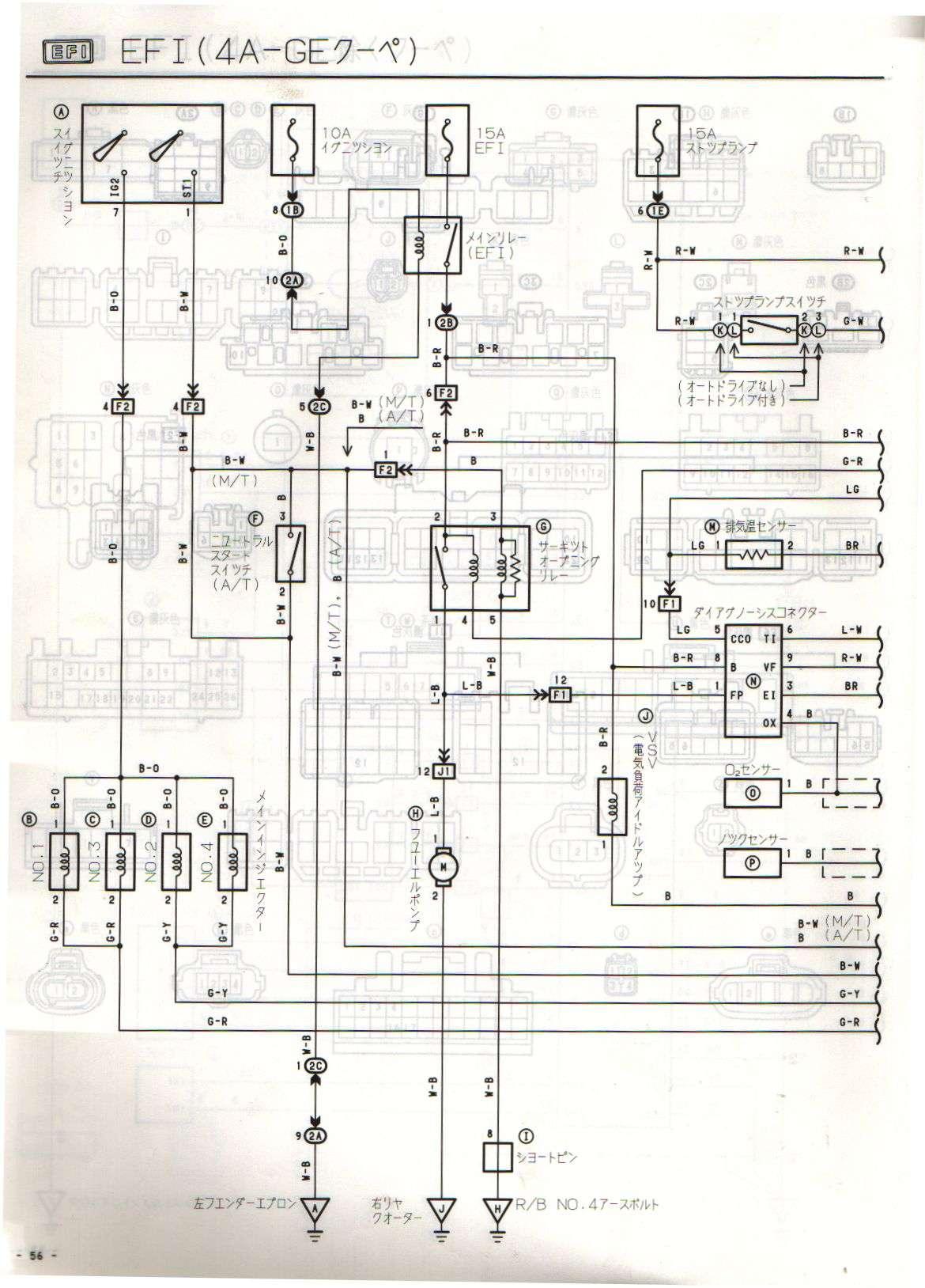 [ZHKZ_3066]  LB_3892] Wiring Diagram 1986 Toyota Corolla Gts Engine Jdm Toyota Jdm  Toyota Wiring Diagram | 20v Wiring Diagram |  | Onom Ical Perm Sple Hendil Mohammedshrine Librar Wiring 101