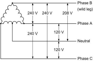 [SCHEMATICS_48YU]  HC_0472] 3 Phase 208V To 240V Wiring Diagram Download Diagram | 208v Wiring Diagram |  | Eatte Egre Wigeg Teria Xaem Ical Licuk Carn Rious Sand Lukep Oxyt Rmine  Shopa Mohammedshrine Librar Wiring 101