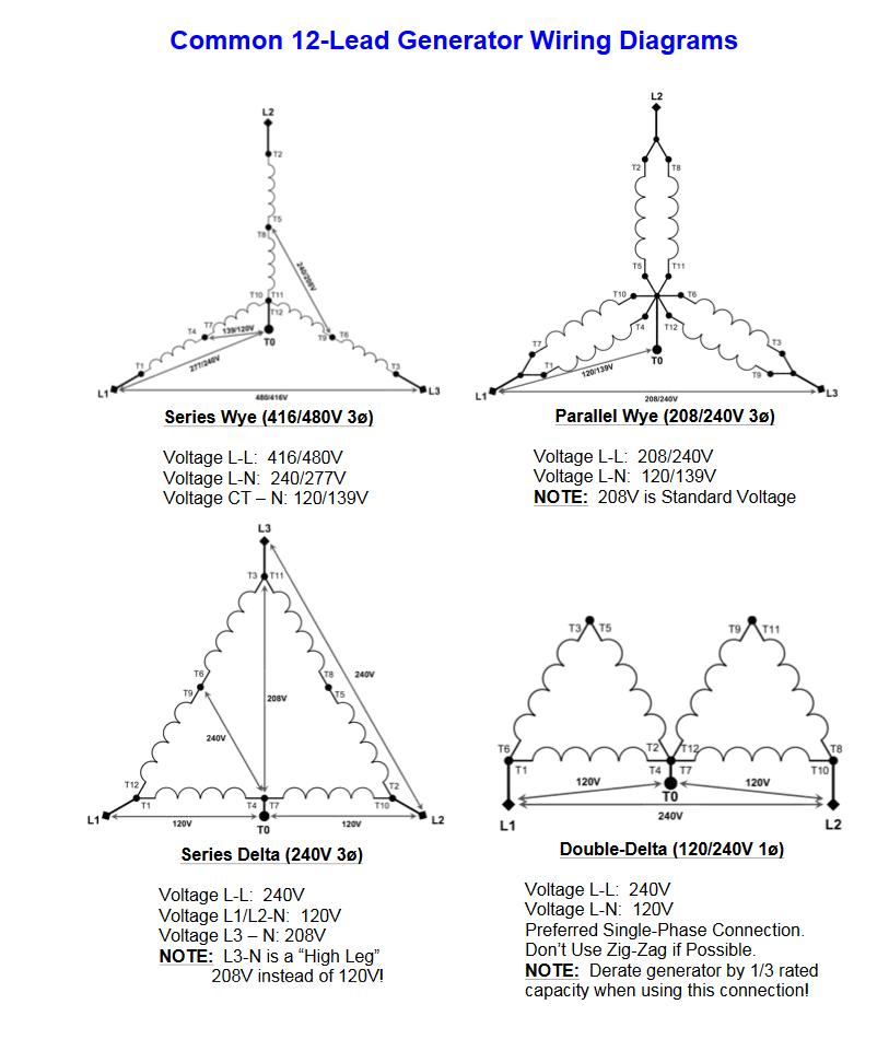 12 Lead 480 Volt Generator Wiring Diagram 03 Mercruiser Wiring Harness Diagram Electrical Wiring Yenpancane Jeanjaures37 Fr