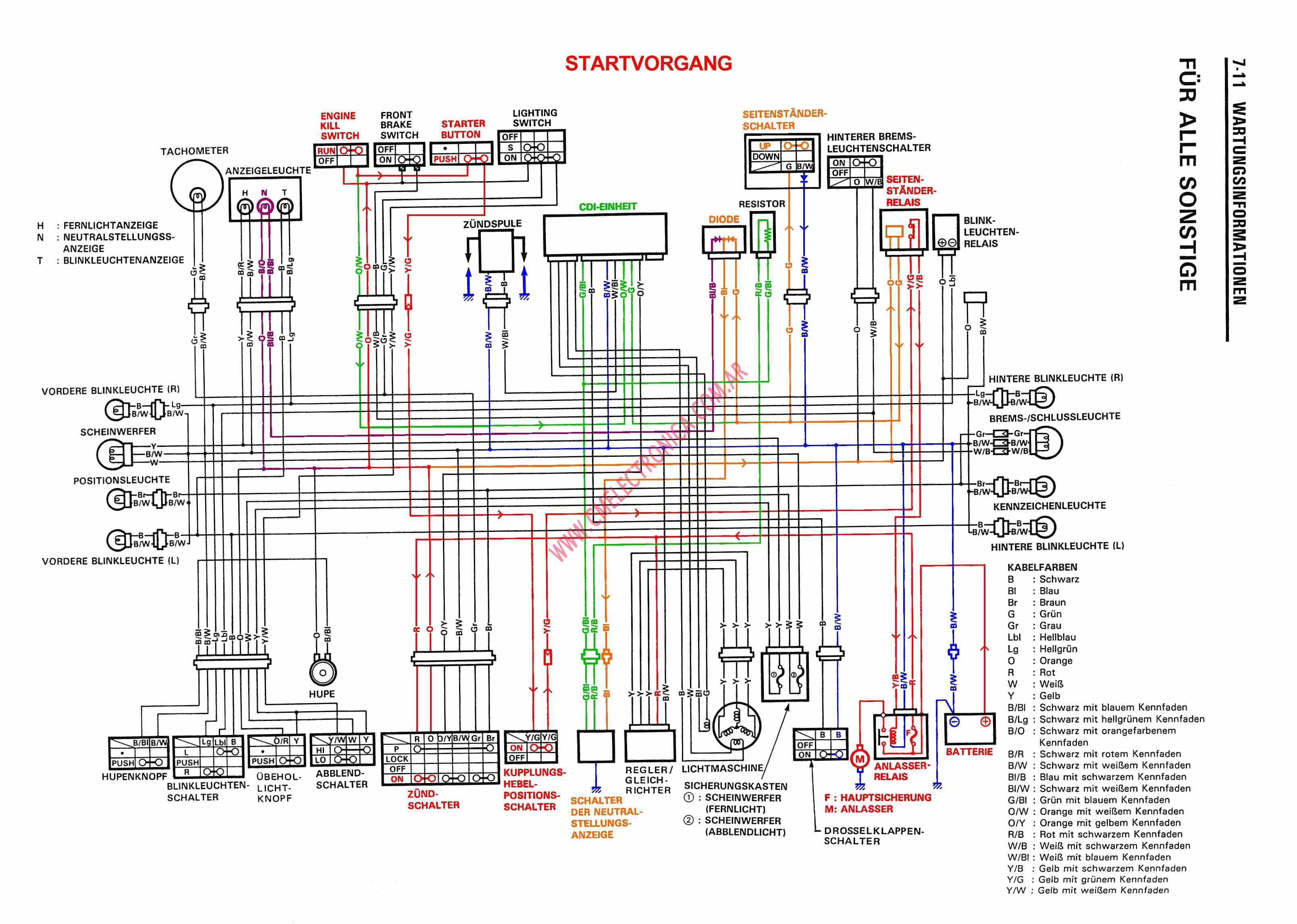 Suzuki Gt250 Wiring Diagram - Harmar Al500 Wiring Harness for Wiring  Diagram Schematics | Basic Wiring Suzuki |  | Wiring Diagram Schematics