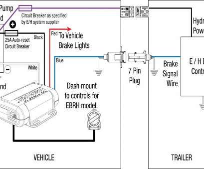 BX_8400] Electric Brake Controller Wiring Diagram Wiring Diagram Tekonsha  Image Download Diagram | Reese Trailer Brake Wiring Diagram |  | Venet Coun Adit Nuvit Ogram Hisre Mohammedshrine Librar Wiring 101