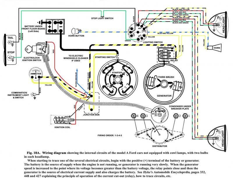 GO_0387] Model T Ford Generator Wiring DiagramOver Gritea Nizat Lline Rele Mohammedshrine Librar Wiring 101