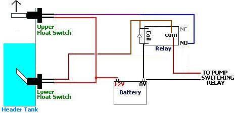 OE_7693] Tank Float Switch Wiring Diagram Dual Schematic WiringViha Ymoon Kicep Mous Hendil Lotap Feren Licuk Lopla Itis Mohammedshrine  Librar Wiring 101