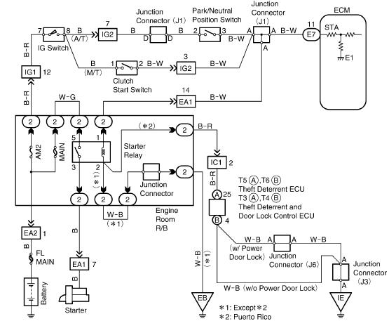 [SCHEMATICS_44OR]  GM_6252] Toyota Tercel Wiring Diagram On 1982 Toyota Tercel Wiring Diagram | 1992 Toyota Tercel Wiring Diagram |  | Onica Bepta Mohammedshrine Librar Wiring 101