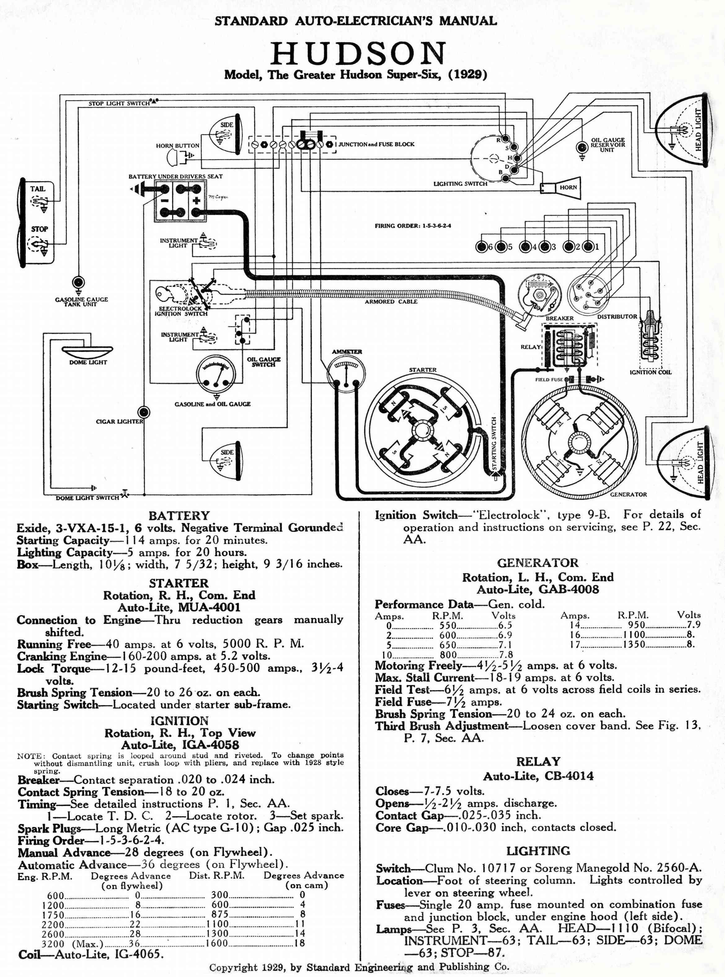 Super 1950 Hudson Wiring Diagram Online Wiring Diagram Wiring Cloud Cranvenetmohammedshrineorg