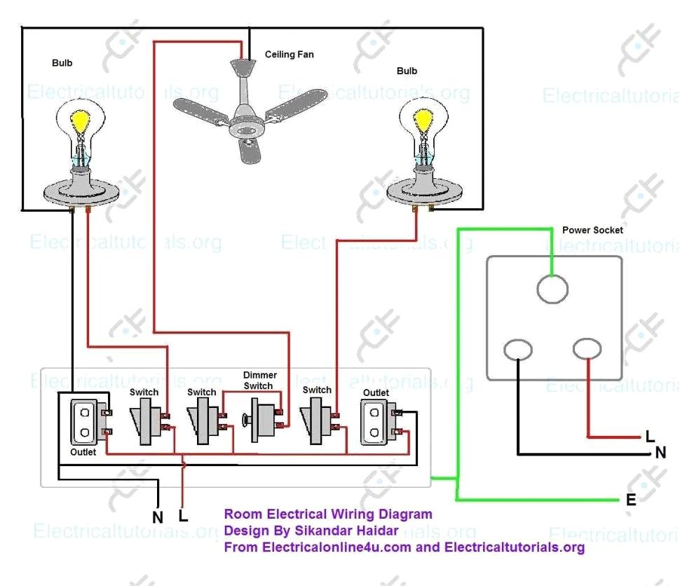 Miraculous Wiring House With Fiber Basic Electronics Wiring Diagram Wiring Cloud Ittabpendurdonanfuldomelitekicepsianuembamohammedshrineorg