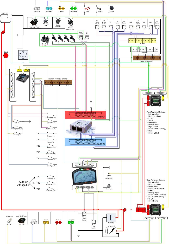 sv650 race wiring diagram - Wiring Diagram