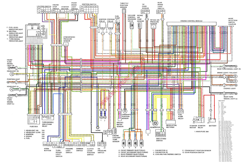 Suzuki Gs550 Wiring Diagram -1998 Jeep Wrangler Yj Wiring Diagram | Begeboy Wiring  Diagram Source | 1980 Gs 550 Suzuki Wiring Diagram |  | Begeboy Wiring Diagram Source