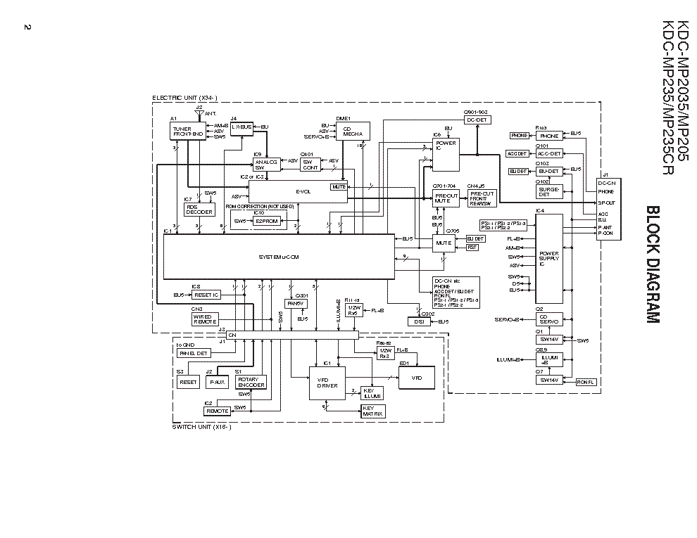vo_5513] wiring diagram for a kenwood kdc mp205 wiring diagram kdc mp235 wiring diagram kenwood stereo wiring diagram color code lexor odga unbe gresi skat salv mohammedshrine librar wiring 101