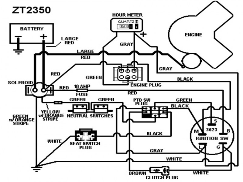 [SCHEMATICS_48EU]  YO_5731] Lawn Mower Wiring Diagram 20 Hp Briggs And Stratton Wiring Diagram  Schematic Wiring | 21 Hp Briggs And Stratton Wiring Diagram |  | Hapolo Vesi Mohammedshrine Librar Wiring 101