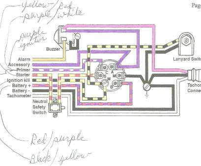 [SCHEMATICS_44OR]  AL_3283] Ignition Switch Wiring Diagram Together With Boat Ignition Kill  Switch Free Diagram   Inboard Boat Ignition Switch Wiring Diagram      Ricis Terch Elae Hroni Xeira Mohammedshrine Librar Wiring 101