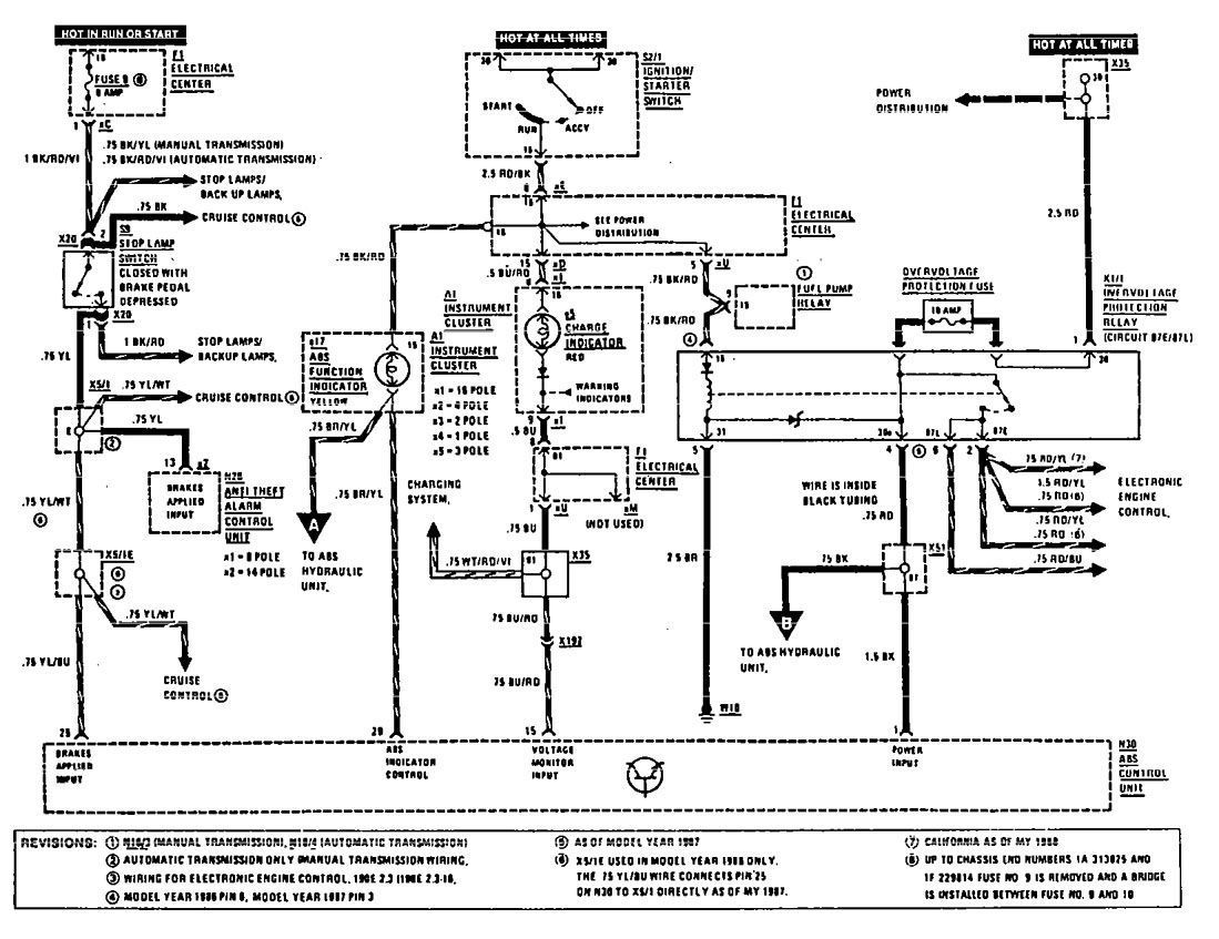 82 380sl Wiring Diagram - 90 93 Acura Integra Fuse Box Diagram  nissan-wingroad.au-delice-limousin.fr | Mb 380sl Wiring Diagram |  | Bege Place Wiring Diagram - Bege Wiring Diagram Full Edition
