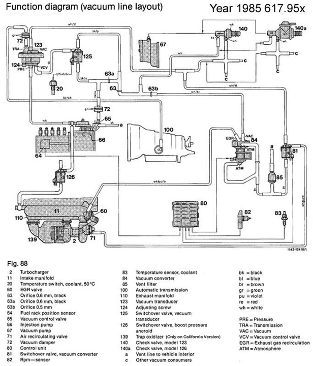 Mb 380sl Wiring Diagram - Lionel Trains Wiring Diagrams -  on-ai-2000.yenpancane.jeanjaures37.fr | Mb 380sl Wiring Diagram |  | Wiring Diagram Resource