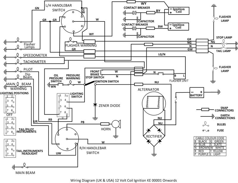 [TVPR_3874]  DW_9654] Triumph Bonneville Wiring Diagram Further Wiring Diagram Triumph  Wiring Diagram | Triumph America Wiring Diagram |  | Pap Mang Phae Mohammedshrine Librar Wiring 101