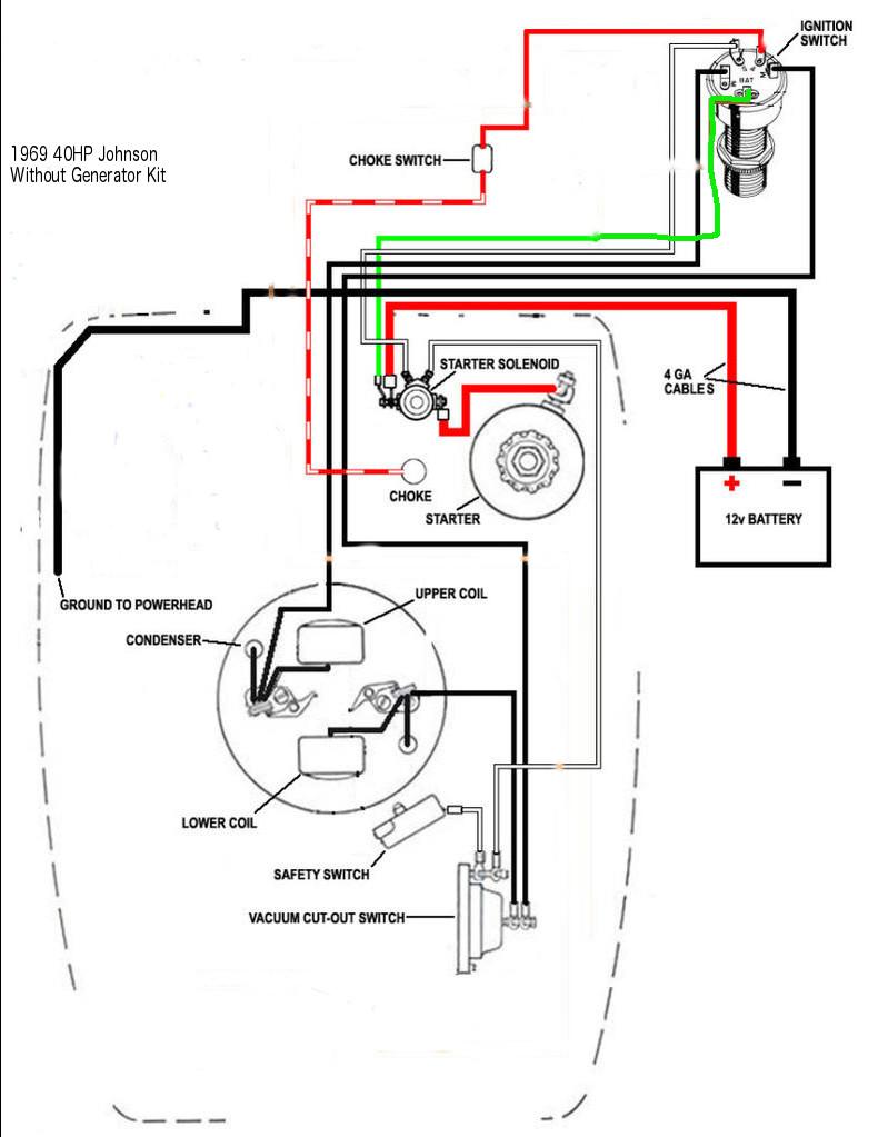 johnson wiring diagram starter - Wiring Diagram