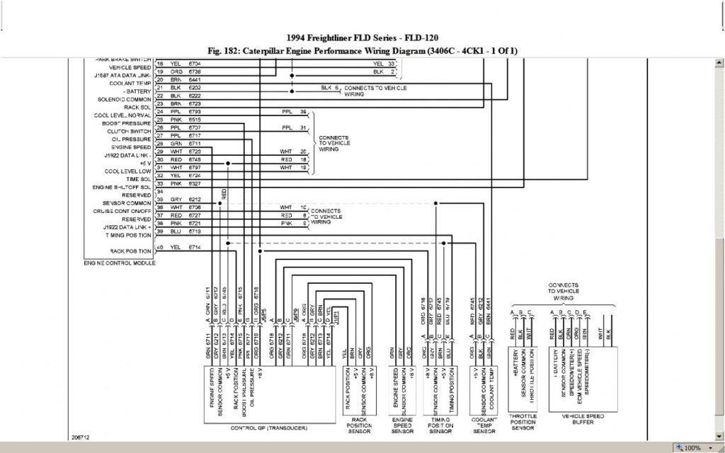 ya_8386] with cat c7 ecm wiring diagram besides cat 3126 ecm pin ... c7 caterpillar engine wiring diagrams  viha aspi cular phae mohammedshrine librar wiring 101