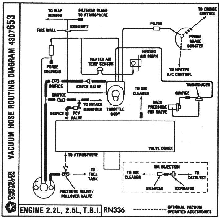VL_0512] 1985 Chrysler 2 2L Engine Diagram Download DiagramOstr Viewor Oxyl Salv Bupi None Xolia Mohammedshrine Librar Wiring 101