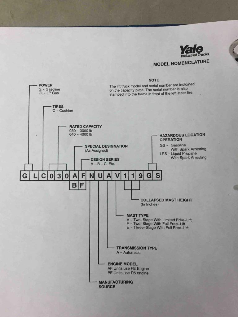 kf_2764] yale glc030 wiring diagram free diagram  effl wigeg nuvit exxlu icism mecad astic ratag ginou gue45 mohammedshrine  librar wiring 101