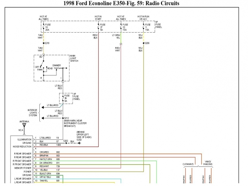 2010 ford transit radio wiring diagram - 03 impala fuse panel diagram for wiring  diagram schematics  wiring diagram schematics