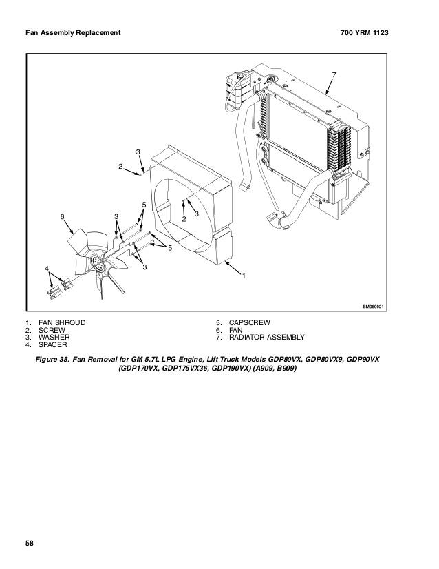 DR_0741] Wiring Yale Diagram Glc135 Download Diagram | Wiring Yale Diagram Glc135 |  | Alia Dict Ymoon Flui Erbug Reda Capem Mohammedshrine Librar Wiring 101