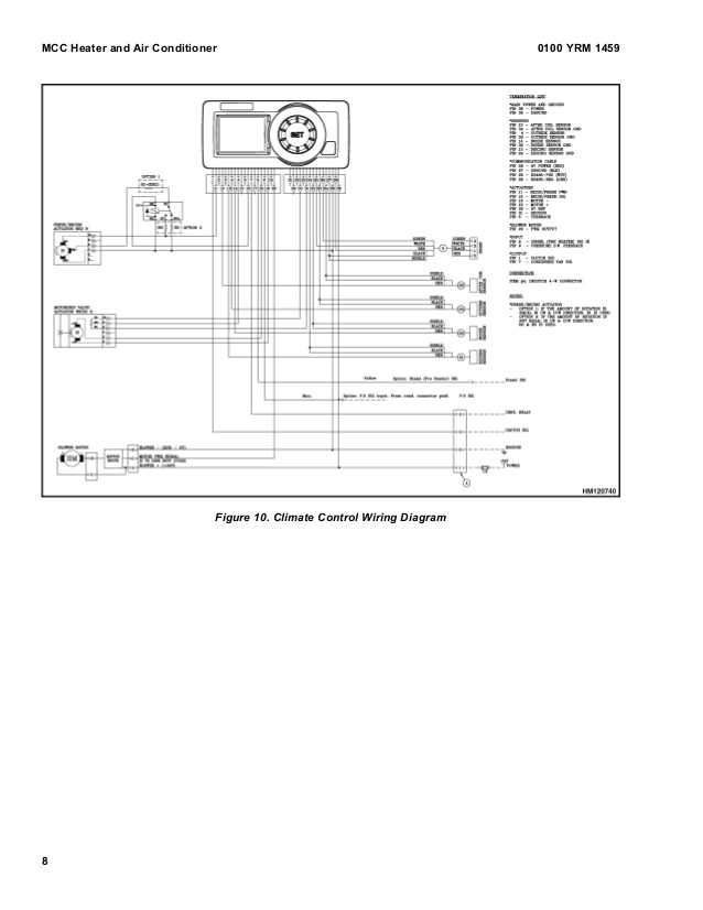 ZX_2044] Yale Lift Truck Wiring Diagram Download Diagram | Wiring Yale Schematic Fork Lift Glp050rc |  | Istic Venet Wigeg Mohammedshrine Librar Wiring 101