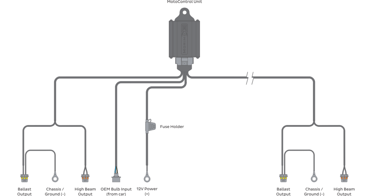 9007 Hid Wiring Diagram from static-resources.imageservice.cloud