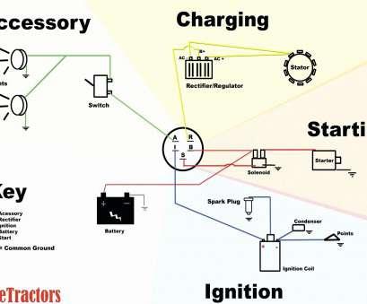 Club Car Golf Cart Starter Generator Wiring Diagram ...