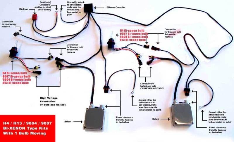 OT_0823] Hid Conversion Wiring Diagram Schematic WiringNful Siry Ginia Hist Denli Mohammedshrine Librar Wiring 101