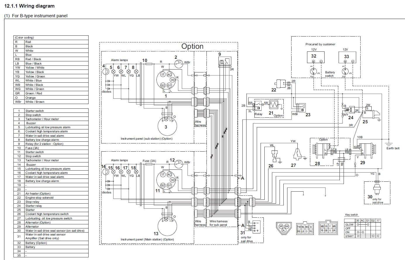 Hitachi Alternator Wiring Diagram from static-resources.imageservice.cloud