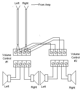 [DIAGRAM_09CH]  GV_3651] Volume Control Wiring Diagram For Speaker Wiring Diagram | Wiring Diagram High Def |  | Usnes Icaen Cosm Bepta Isra Mohammedshrine Librar Wiring 101