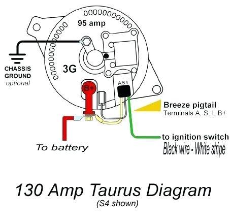 wiring diagram for 95 taurus - Wiring Diagram