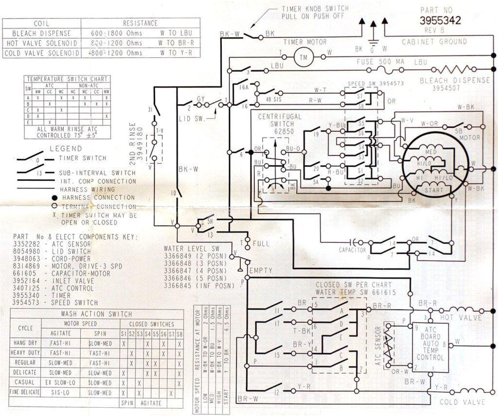 ge washer schematic wiring diagram hotpoint wiring diagrams e1 wiring diagram  hotpoint wiring diagrams e1 wiring