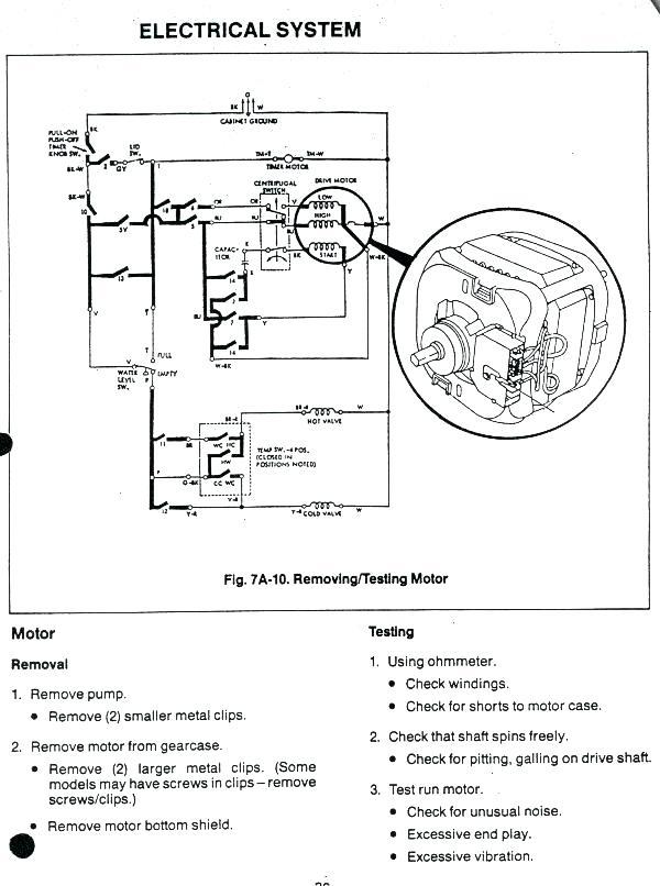 Wiring Diagram Ge Washer G153 95 Ford F150 Fuse Box Viking Tukune Jeanjaures37 Fr
