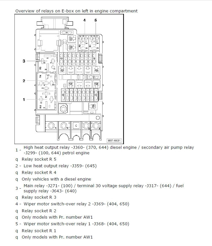 Vw Jetta Tdi Fuse Box Diagram - Wiring Diagram Server budge-wiring - budge- wiring.ristoranteitredenari.it | 2014 Vw Jetta Wiring Diagram |  | Ristorante I Tre Denari Manerbio