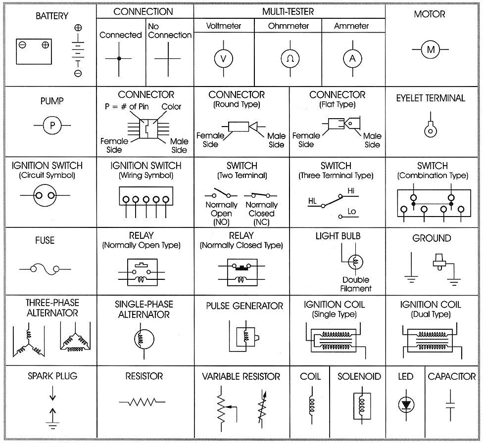 Dw 4237 Industrial Wiring Diagram Symbols Chart Free Diagram